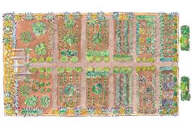 flower garden plans. Garden Plan Ideas Astonishing On Designs With Regard To 16 Free Plans Design 3 Flower O