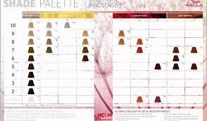 53 Wella Hair Color Conversion Chart Ihairstyleswm Com