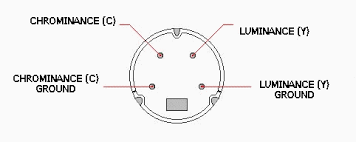 leads direct s video wiring S With Circle Around It Wiring Diagram S With Circle Around It Wiring Diagram #11 iPhone Lock with Circle Arrow Icon