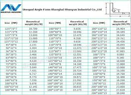 Angle Size Chart Lovely Steel Angle Sizes Chart Michaelkorsph Me