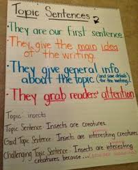Topic Chart For Writing Topic Sentence Anchor Chart Topic Sentences Sentence