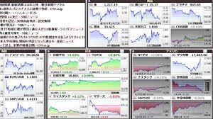 日経 平均 リアルタイム チャート