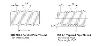 Types Of Threads Bsp Threads Products Blog Rmmcia