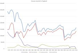 Housing In The United Kingdom Wikipedia