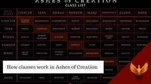 Ashes of Creation Info-series: Classes ...