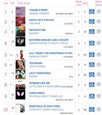Old Top 40 Charts