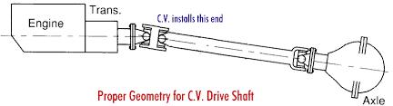 Driveline Geometry Quadratec