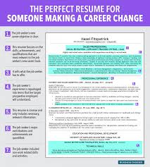 ideal resume for someone making a career change business insider the job seeker s new career objective is clear