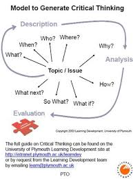 aisling hayes critical reading thinking