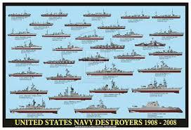 Destroyer Chart Us Navy Destroyers Uss Zumwalt Us Navy