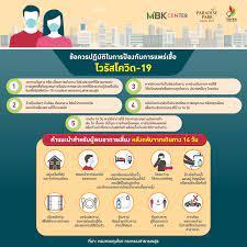 ข้อควรปฏิบัติในการป้องกันการแพร่เชื้อไวรัสโควิด-19 - MBK Center