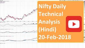 Nifty Premium Chart Nifty Technical Analysis Daily Chart 20 Feb 2018 Hindi