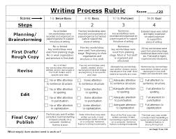 essay on writing process process of essay writing invent media