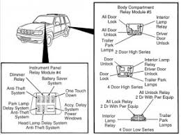 ford explorer mk2 second generation (1995 2001) fuse box 1995 Ford Explorer Fuse Diagram ford explorer mk2 relay box passenger bay usa version 1995 ford explorer fuse panel diagram