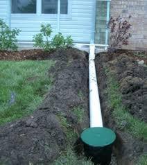 underground gutter drainage. Underground Drainage Gutter I