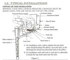 shallow well pump wiring diagram on shallow images free download Well Wiring Diagram shallow well pump wiring diagram 16 booster pump wiring diagram jet pump wiring diagram well pump wiring diagrams