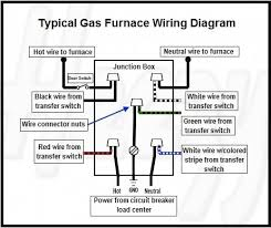 furnace wiring diagram facbooik com Wiring Diagram For Furnace natural gas furnace wiring diagram,gas free download printable wiring diagram for furnace blower motor