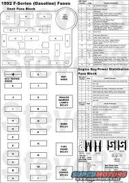 92 f150 fuse diagram change your idea wiring diagram design • 1993 ford f 150 fuse box diagram 32 wiring diagram 2008 f150 fuse diagram 2006 f150 fuse diagram