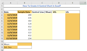 How To Make A Control Chart In Excel How To Create A Control Chart Excelchat Excelchat