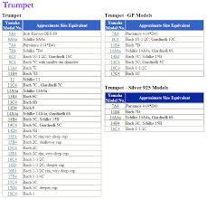 Vincent Bach Mouthpiece Chart 28 Thorough Ultimate Mouthpiece Comparison Chart