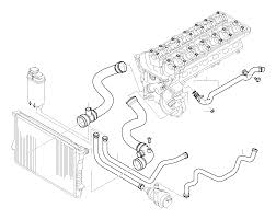 2001 bmw 530i cooling system diagram wiring diagram and fuse box