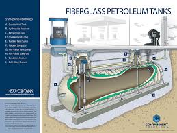 below is a cutaway ilration of a typical double wall petroleum on the ilration below for more details