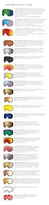 Spy Goggles Lens Chart Smith I O Goggles 2019 By Smith From Base Nz Base Nz