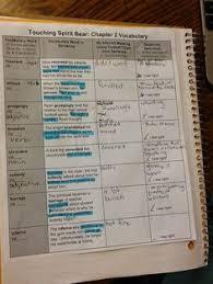 touching spirit bear vocabulary ii document for vocabulary chart word solving strategies touching spirit bearmain