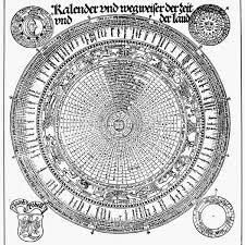 Roman Julian Calendar 1 Poster