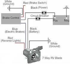 trailer wiring diagram electric brakes wiring diagram wiring diagram for trailer brakes the