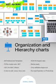 Organizational Chart And Hierarchy Presentation Keynote