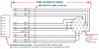 accessories cables amci synchro resolver theory at Resolver Wiring Diagram