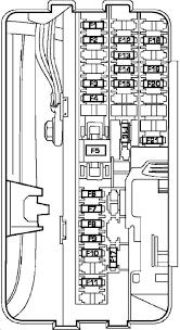 pt cruiser fuse panel diagram beautiful 2006 chrysler cruiser fuse 2006 pt cruiser interior fuse box diagram pt cruiser fuse panel diagram beautiful 2006 chrysler cruiser fuse box location estrategys diverting photo