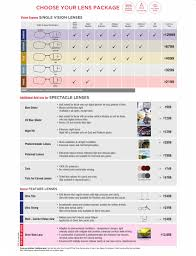 Spectacle Lens Prescription Lenses Best Spectacle Lenses Vision Express India