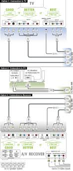 xbox 360 hook up and installation diagram cables used xbox cables