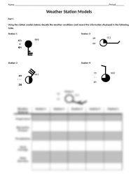 weather station model worksheet. weather station model worksheet.doc - earth science with lansdowne at grantsville high school studyblue worksheet