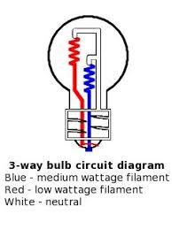how do i keep a 3 way light bulb on 150 watt a conventional 800px 3way bulb contacts jpg 3way bulb diagram jpg