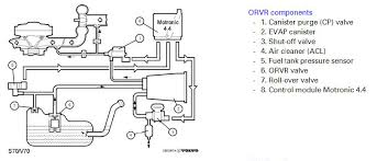 volvo c engine diagram volvo wiring diagrams