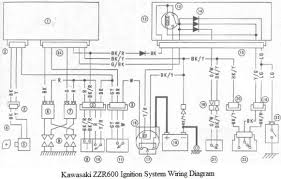 motorcycle starter relay wiring diagram images wiring diagram in illustrates the kawasaki zzr600 ignition system wiring diagram