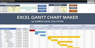 Awesome Gantt Chart Excel Template Ideas With Dates