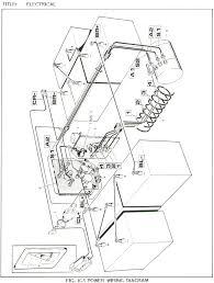 95 ezgo marathon golf cart wiring diagram wiring diagram 1985 ez go wiring diagram data wiring diagram blog95 ezgo wiring diagram wiring library 1989 ez