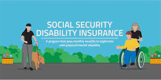 If you do have enough credits to qualify for your own social security benefits and you apply for your own retirement benefits and for benefits as a spouse, we always pay your own benefits first. A Guide To Social Security Disability Insurance Ssdi Kindly Care