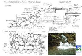 Small Picture Garden designs landscape construction details Wiltshire ACLA ltd