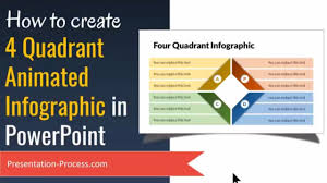 Animated Powerpoint Infographics 4 Quadrant Diagram Tutorial