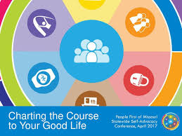 Charting The Course Theme Charting The Course To Your Good Life Ppt Download