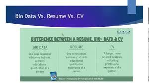 Difference Between Cv Resume Bio Data Resume Vs Cv Horsh Beirut