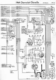 wiring diagram for chevelle the wiring diagram 1966 chevelle dash wiring diagram nilza wiring diagram
