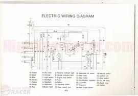 yamoto 110cc atv wiring diagram circuit connection diagram \u2022 Need a Picture of a 110 ATV Wiring Diagram chinese atv wiring diagrams monsoon 90 diagram throughout to 4 rh eclecticstyle me chinese 110cc atv