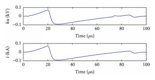 Ku Chart Comparison Chart Of Ku And I Of N Side Download