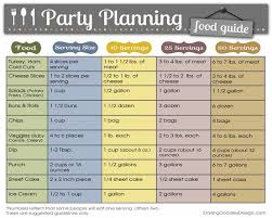 Party Planner Spreadsheet 24 Party Planning Templates And Ideas Tip Junkie